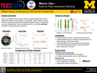 Poster from techcon14opo